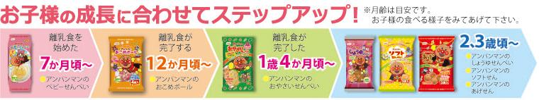 【月齢別】アンパンマンのせんべいの種類